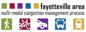 FAMPO Congestion Management Process Logo with Modes